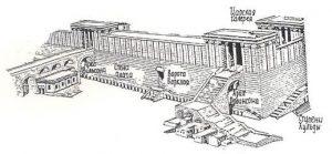 Схема западной подпорной стены Второго Иерусалимского Храма