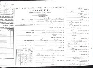 1-я страница из трёх анкеты, заполненная рукой Хаима Белого 6 августа 1934 года при поступлении на работу в аппарат гистадрута (профсоюза). Петах-Тиква