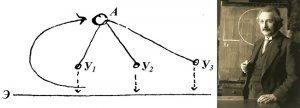 Схема Эйнштейна
