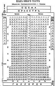 План зала «Нового театра» на Еврейской, 55.(Ранее Клуб еврейских ремесленников и промышленников)