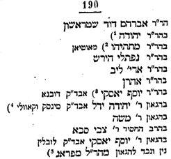 Рис.29 Родословная р. Авраама-Давида Страшуна (страница из книги «Город Вильна»)