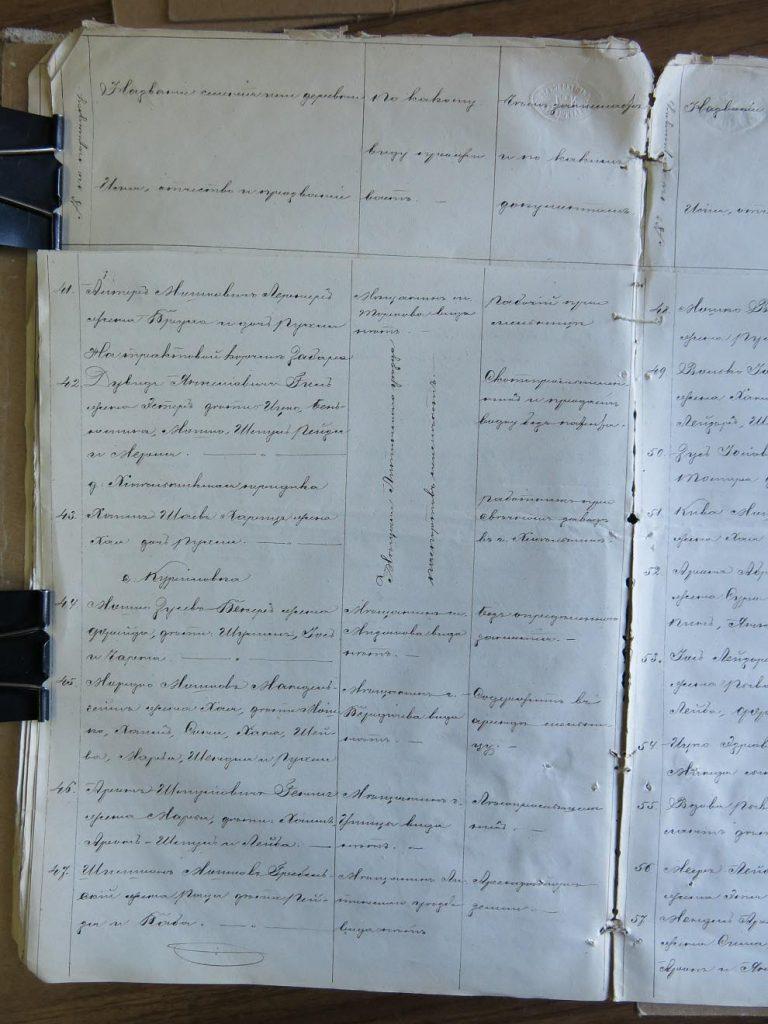 Запись семьи Давида Янкелевича Гиля, 1884г., деревня Хмельникская Юридика